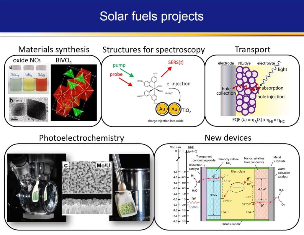 Photoelectrochemical solar fuels