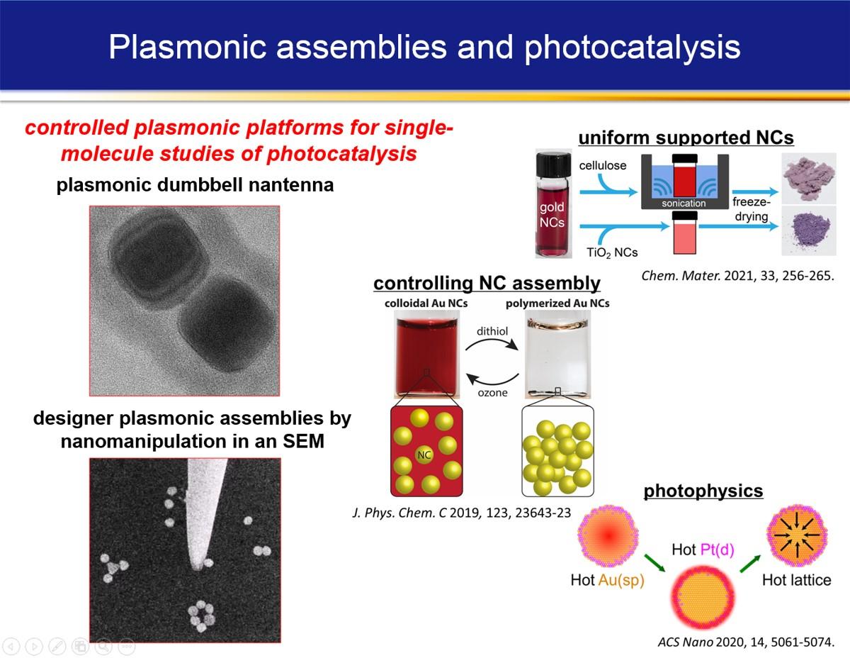 plasmonics and plasmonic photocatalysis 1